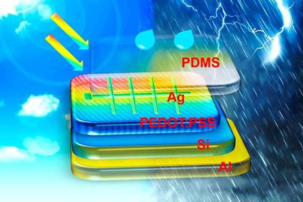 Researchers Develop New Hybrid Solar Panel That Can Generate Power From Rain Too