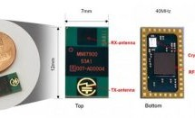 SocioNext MN87900 is a Single-Chip 24 GHz Radio Wave Sensor for the Internet of Things