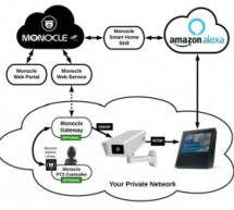 Monocle: View & Control IP Cameras with Alexa & Arduino