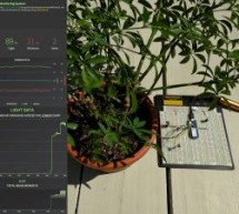 Plant Monitoring System