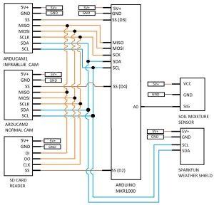 PlantAnalyzer schematics