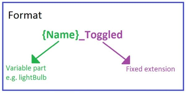 ToggleSwitch format2
