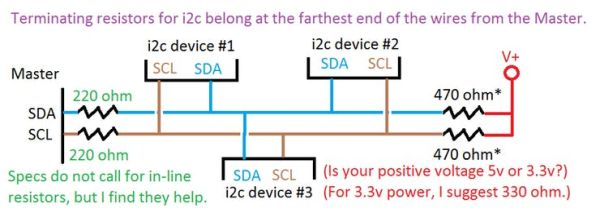 i2c-resistor-clues