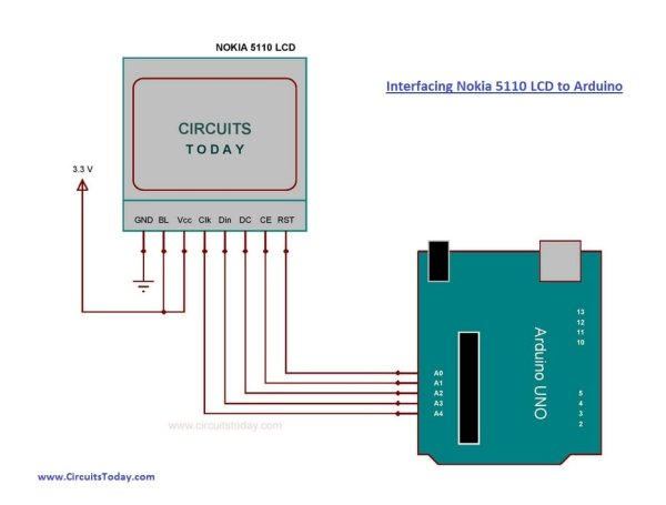 Nokia 5110 LCD and Arduino – Ultimate Tutorial and Guide