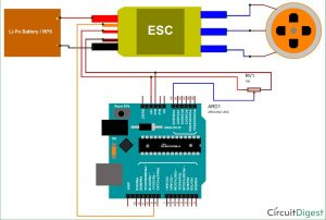 What is Brushless DC Motor (BLDC) and How to Control it with Arduino schematics