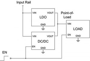 Block diagram of DC/DC converter in parallel with LDO