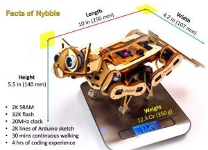 Nybble is built around