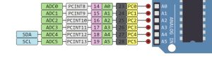 Arduino Uno Pinout - Analog IN