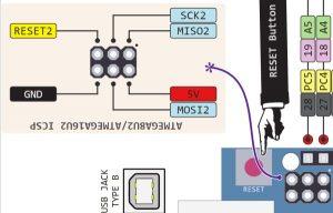 Arduino Uno Pinout - ICSP Header