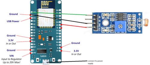 Circuit and working