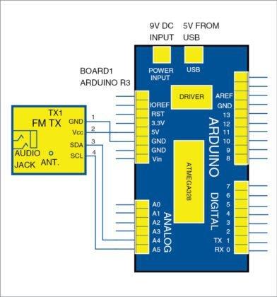 Circuit diagram of FM station