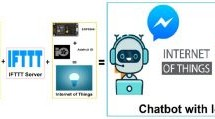 Designing Smart Chatbot with IoT for home automation with videos (Hindi & English)
