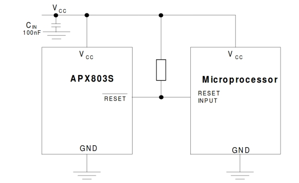 Diodes Incorporated's APX803S-31SA-7 helping you with Voltage Trips