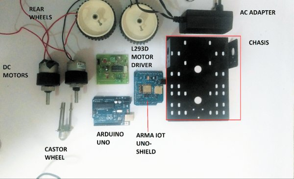 Wi-Fi Controlled Robot (2)
