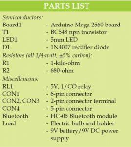 parts-list