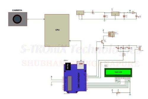 Extinguisher System (1)