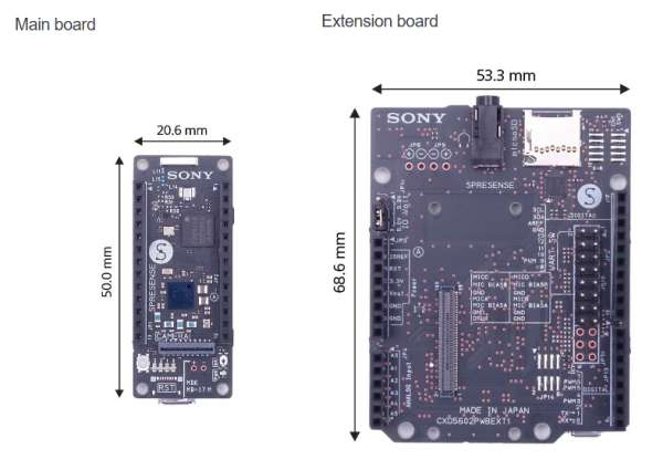 Sony's Spresense Multicore Microcontroller made for IoT development 2