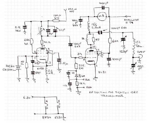 AM shortwave transmitter