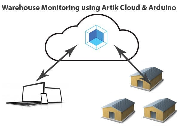 Artik-Cloud-Arduino