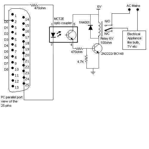 External device control