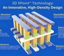 INTEL OPTANE, INTEL'S NEXT-GENERATION SSD TECHNOLOGY