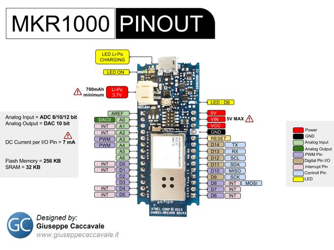 mkr1000-pinout-_ozma3i7sp7_b5XNKEftzC