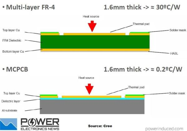 thickness of plate