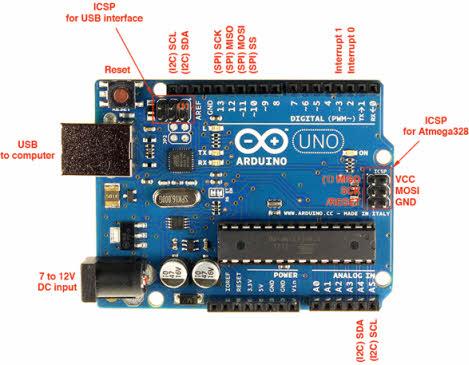 Arduino Uno Base project