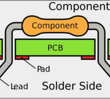 The difference between PCB and PCBA.