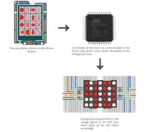 LED Matrix Controller Using 4Duino