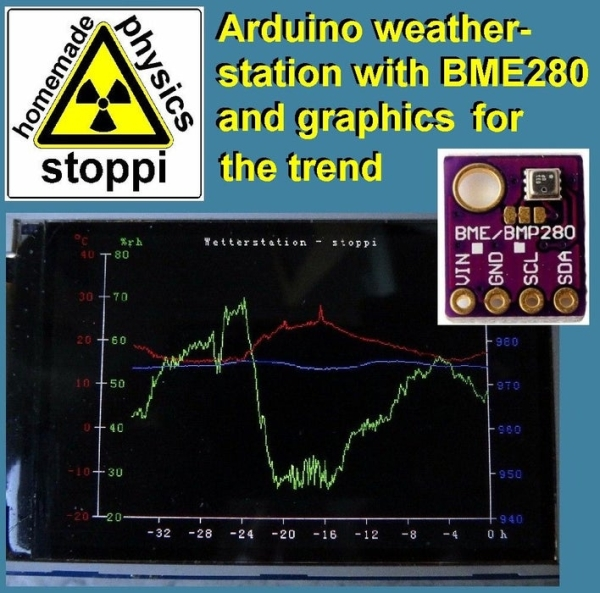 Weather-station-With-Arduino-BME280-Display-for-Seeing-the-Trend-Within-the-Last-1-2-Days
