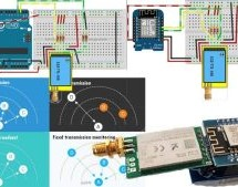 LORA TUTORIALS FOR THE DIY MASSES